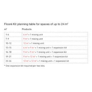 Flooré Kit Planning table